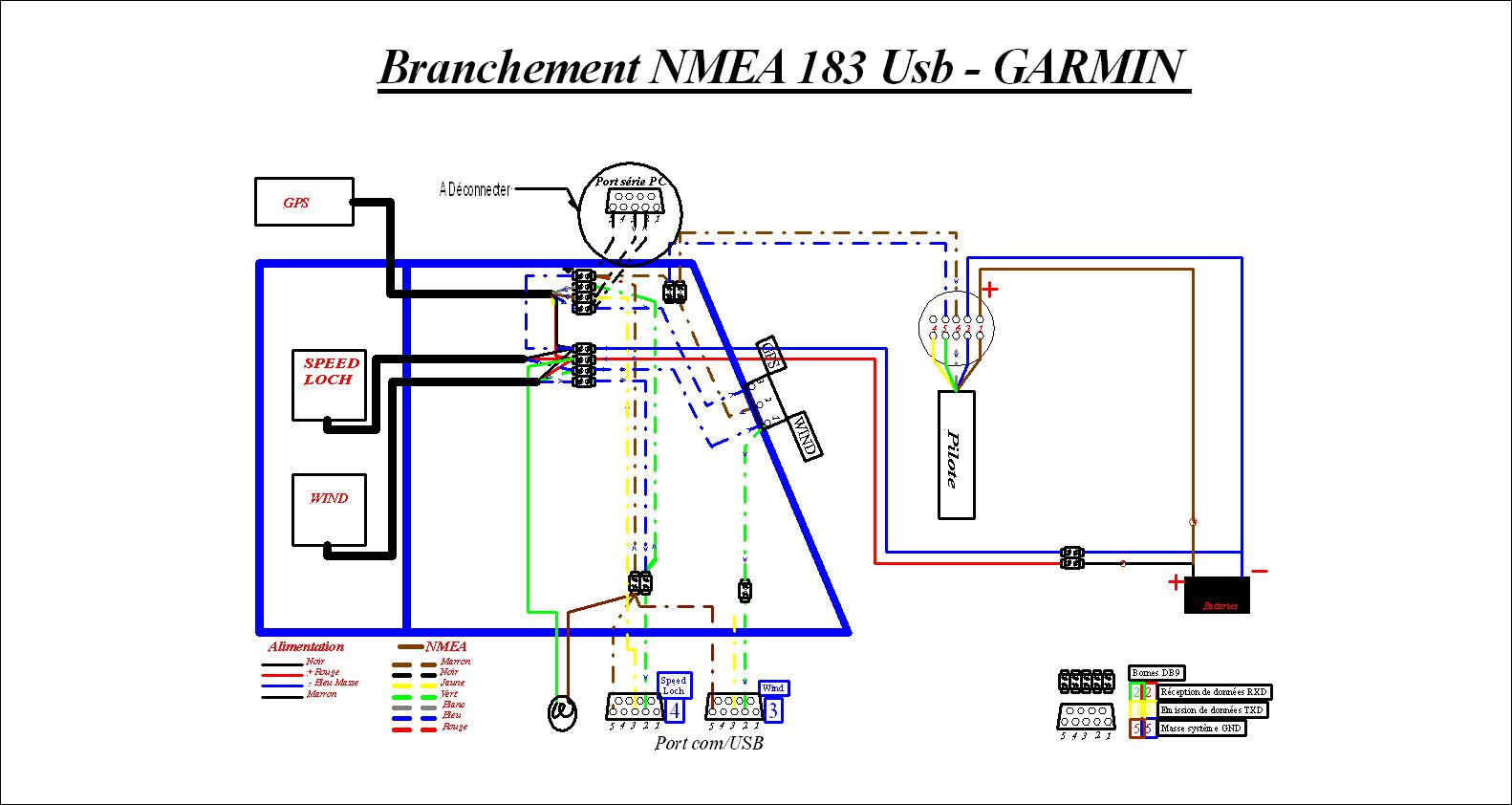 Humminbird Nmea 0183 Wiring Diagram Great Design Of Lowrance Hdi Diagrams Car Repair Manuals And 2000 Network For Hds 7