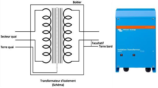 Drive Isolation Transformer HPS Hammond Power Solutions