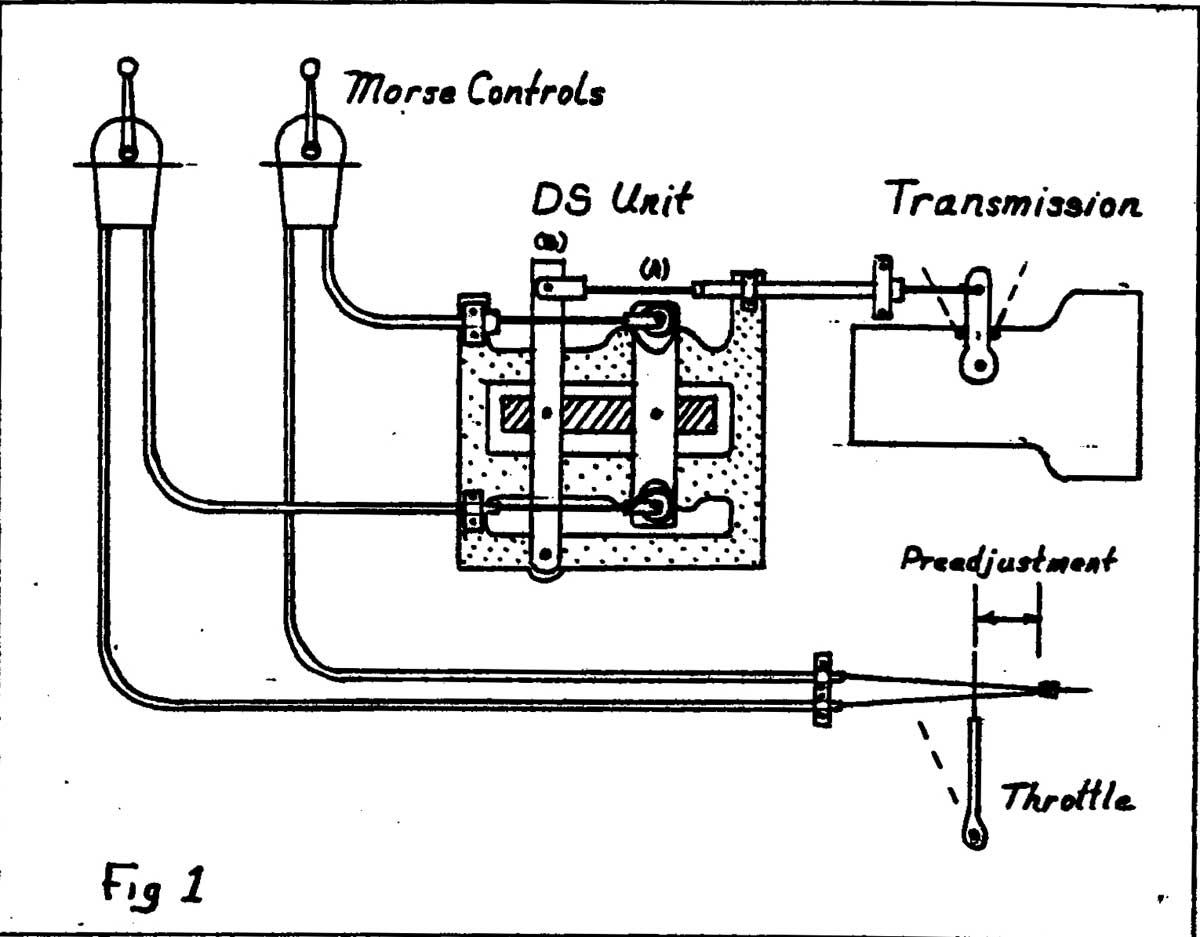 morse shifter diagram
