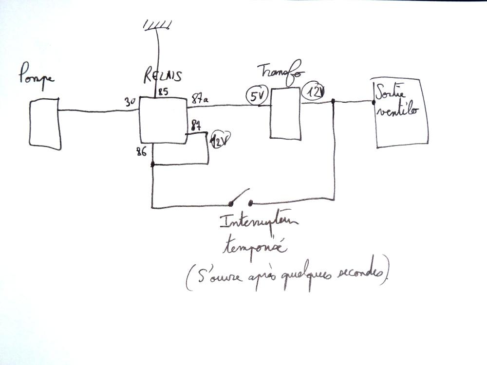 comment convertir un pdf en jpeg avec gimp