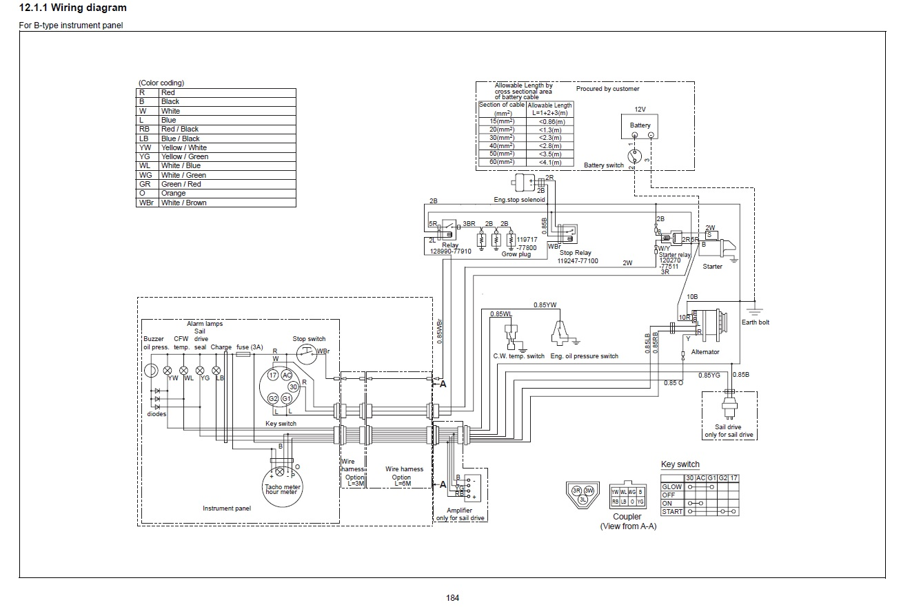 yanmar wiring diagram  diagram  auto wiring diagram